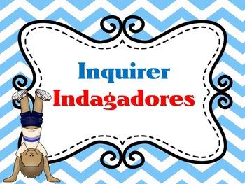 Learner Profile- PE, Bilingual IB PYP