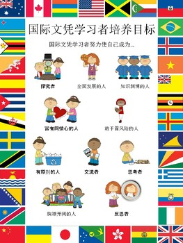 Learner Profile Poster in Chinese A3/A4