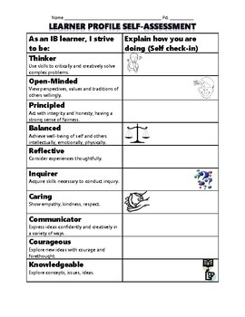Learner Profile Self-Assessment
