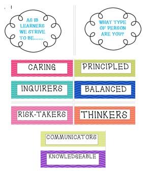 IB: Learner Profile Words Wall Display, Poster, or Bulletin Board