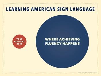 Learning ASL. A venn diagram poster.