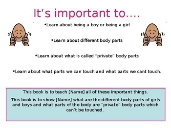 Learning About Bodies - Changes in Body and Puberty for Boys and Girls