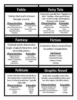 Learning About Genres