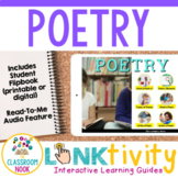Poetry LINKtivity® | Interactive Learning Guide + Flipbook | Distance Learning