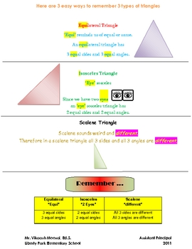 Learning About Triangles