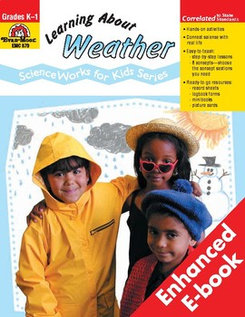 Learning About Weather - ScienceWorks for Kids