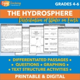 Hydrosphere Activities - Passage, Questions, Graphing (PDF or Google Drive)