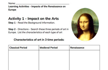 Impacts of the Renaissance on Europe - Learning Activities