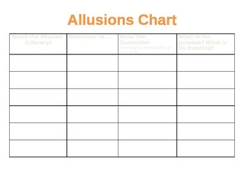 Learning Allusions-  Activities