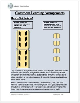 Learning Arrangements