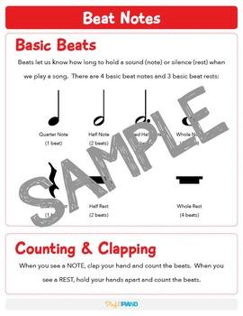 Learning Basic Beats