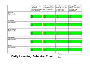 Learning Behavior Chart