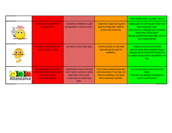Learning Behaviours - Home Rubric