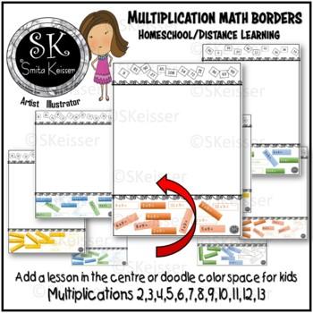 Multiplication Facts, Learning Borders Multiplication, Multiply (Smita Keisser)