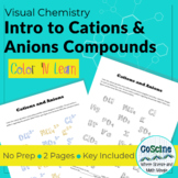 Intro to Cations and Anions
