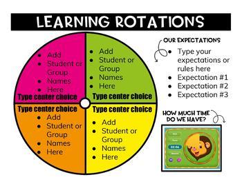 Learning Centers Management System   For Google Slides