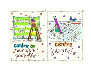 Learning Centre Station Cards