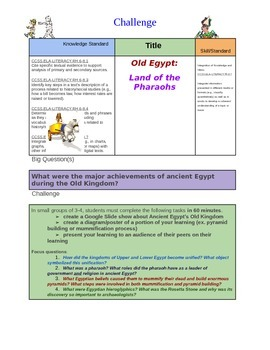 Learning Challenge: Old Egypt: Land of the Pharaohs