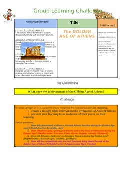 Learning Challenge: The Golden Age of Athens (Cooperative Group Activity)