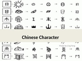 Learning Chinese Characters By Yourself -Basic Level (six words )