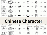Learning Chinese Characters By Yourself - Level 1 ( Introduce yourself)