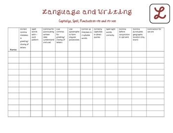 NWEA Skills tracking chart for Reading 141-210