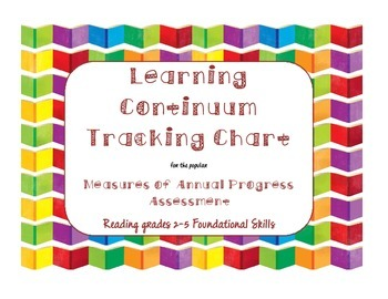 NWEA Learning Continuum tracking chart for Foundational Skills (only)