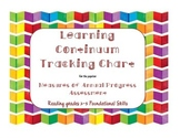 NWEA Learning Continuum tracking chart for Foundational Sk