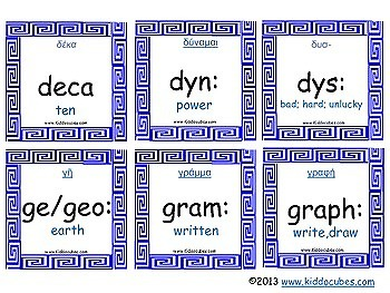"""""""It Sounds Greek To Me"""" Greek Root Words"""