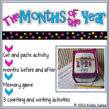 """Learning Cube inserts """"The Months of the Year"""