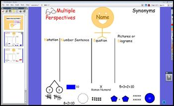 Learning Different Ways to Express Values (Everyday Math Names) w/NNED