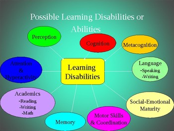 Learning Disability PowerPoint