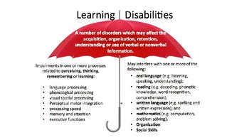 Learning Disorders and Autism