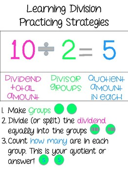 Learning Division - Using Equal Groups