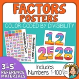 Learning Factors and Divisibility Classroom Resource and N
