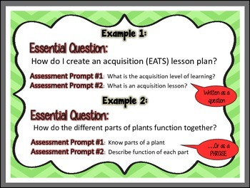 Learning Focused Schools EATS (Acquisition) Lesson Plan: A How-To-Tutorial