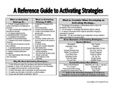 Learning Focused Schools REFERENCE GUIDES for Teachers
