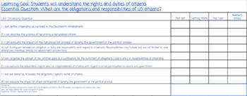 Learning Goal Chart: Citizenship SS.7C.2.1 & SS.7.C.2.2