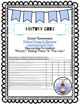 Learning Goal Chart: Political Parties & Elections { History Guru}