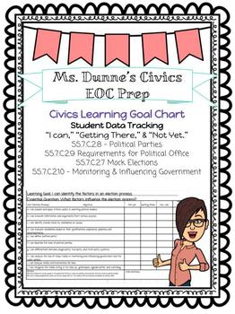 Learning Goal Chart/ Student Data Tracking Political Parties & Elections