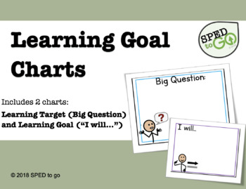 Learning Goal Charts