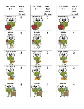 Learning Goal Rubric - Frogs