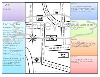 Learning Goal Map {editable}