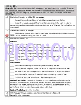 Learning Goal & Scale for Common Core Standard CCSS RI.9-10.4