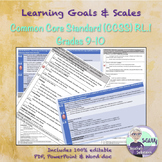 Learning Goal & Scale for Common Core Standard CCSS RL.9-10.1