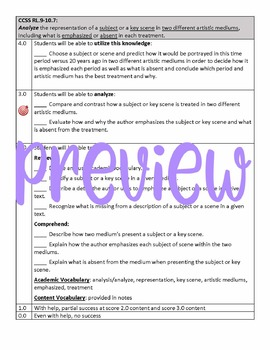 Learning Goal & Learning Scale for Common Core Standard CCSS RL.9-10.9
