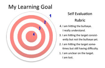Learning Goal - Self Evaluation Rubric - Individual Printable