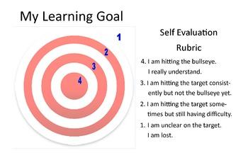 Learning Goal - Self Evaluation Rubric - Large Customizable