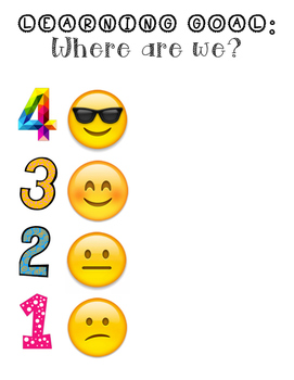 Learning Goal Where Are We Emoji Poster By The Maryland