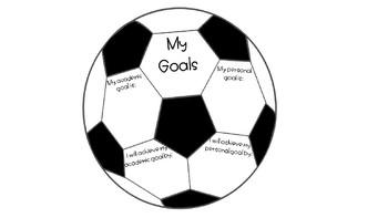 Editable Learning Goals